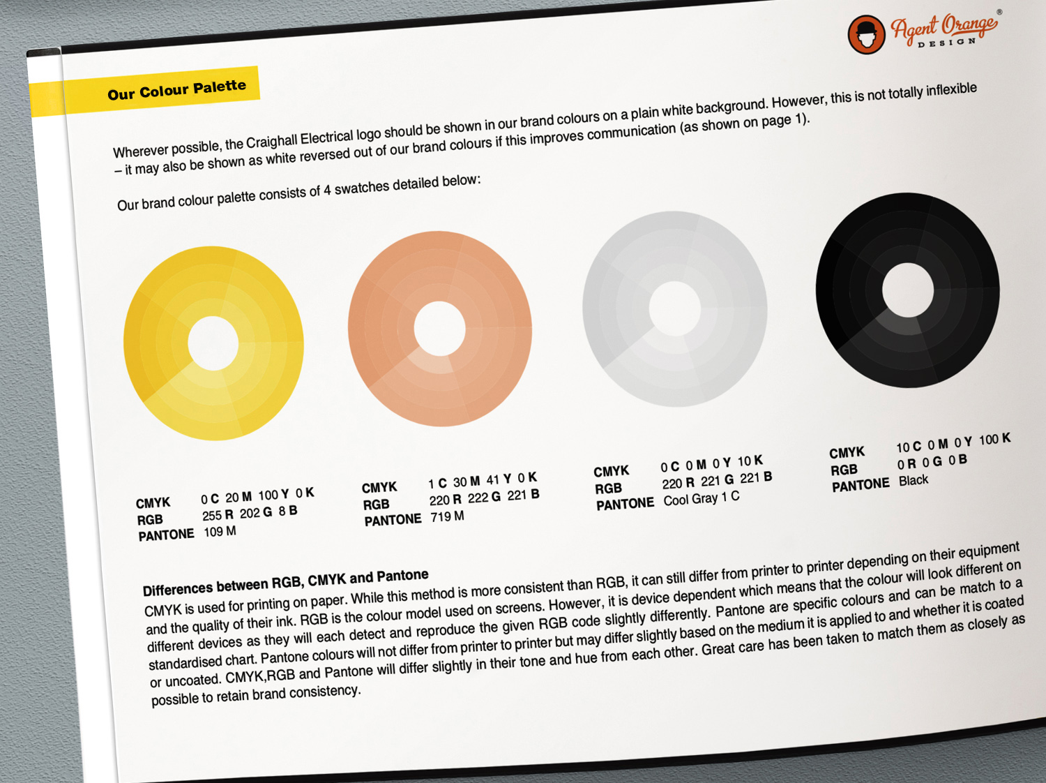 craighall-electrical-brand-guidelines-page-closeup-agent-orange-design-colour-breakdown.jpg